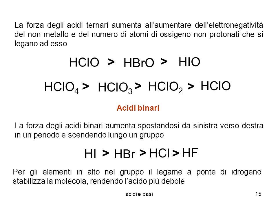 acidi e basi15 La forza degli acidi ternari aumenta allaumentare dellelettronegatività del non metallo e del numero di atomi di ossigeno non protonati