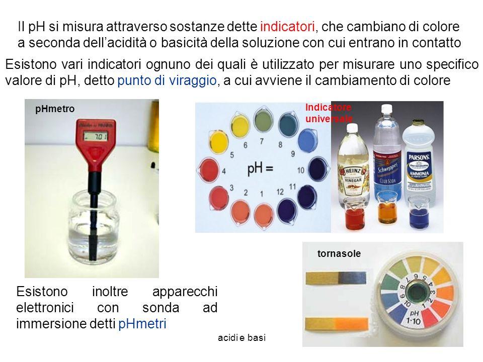 acidi e basi23 Il pH si misura attraverso sostanze dette indicatori, che cambiano di colore a seconda dellacidità o basicità della soluzione con cui e