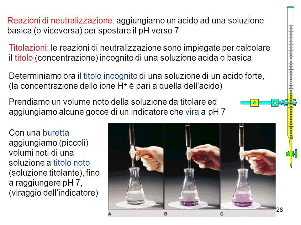 acidi e basi28 Reazioni di neutralizzazione: aggiungiamo un acido ad una soluzione basica (o viceversa) per spostare il pH verso 7 Titolazioni: le rea