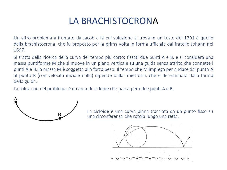 LISOCRONA Egli riconobbe nel 1690 che la parabola semicubica è l'isocrona ossia la curva piana lungo la quale un punto materiale scende per effetto de