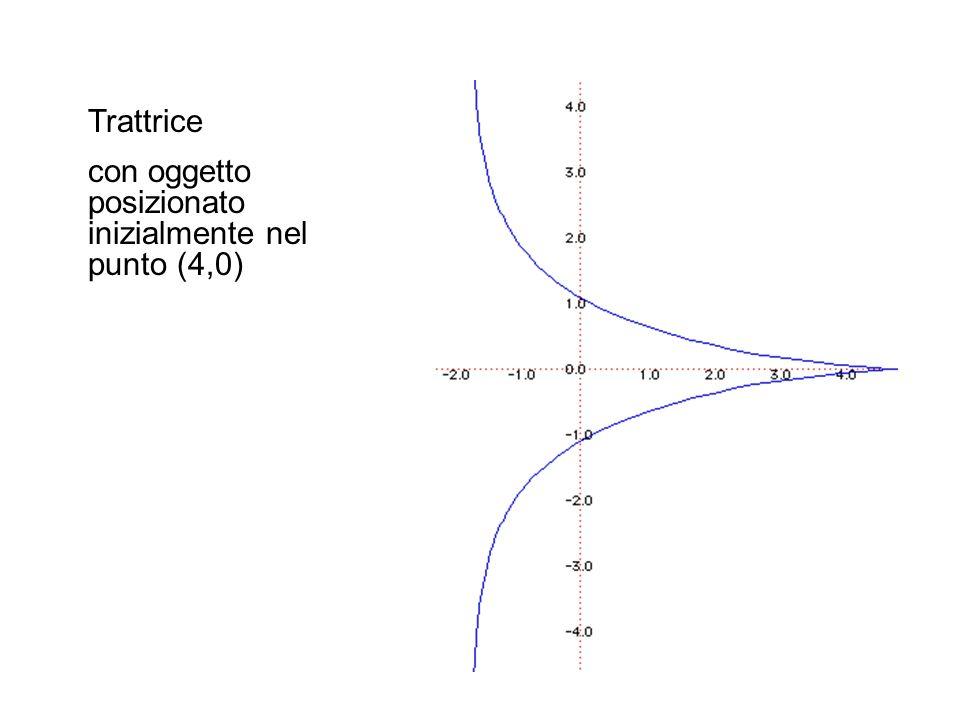 Johann Bernoulli inoltre diede contributi alla geometria differenziale con le sue ricerche intorno alle linee geodetiche di una superficie. A lui vien