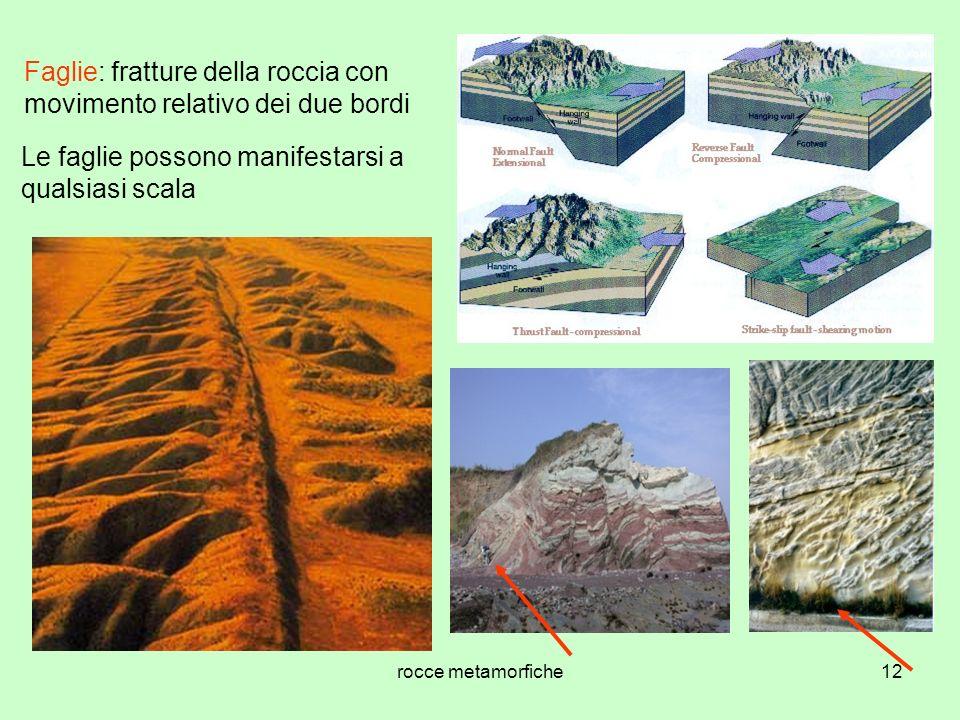 rocce metamorfiche12 Faglie: fratture della roccia con movimento relativo dei due bordi Le faglie possono manifestarsi a qualsiasi scala