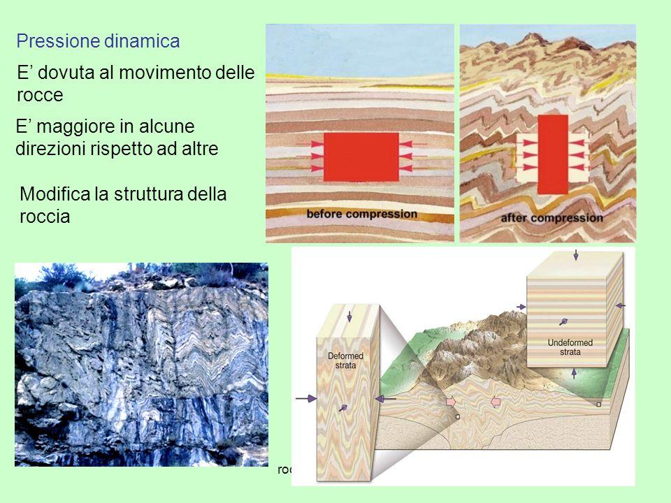 rocce metamorfiche8 Laumento della pressione riduce lo spazio disponibile per la crescita dei minerali I minerali metamorfici sono più densi e tendono ad essere stabili a pressioni elevate Il metamorfismo si manifesta in un intervallo di condizione intermedie tra la diagenesi ed il plutonismo, nei quali sfuma gradatamente