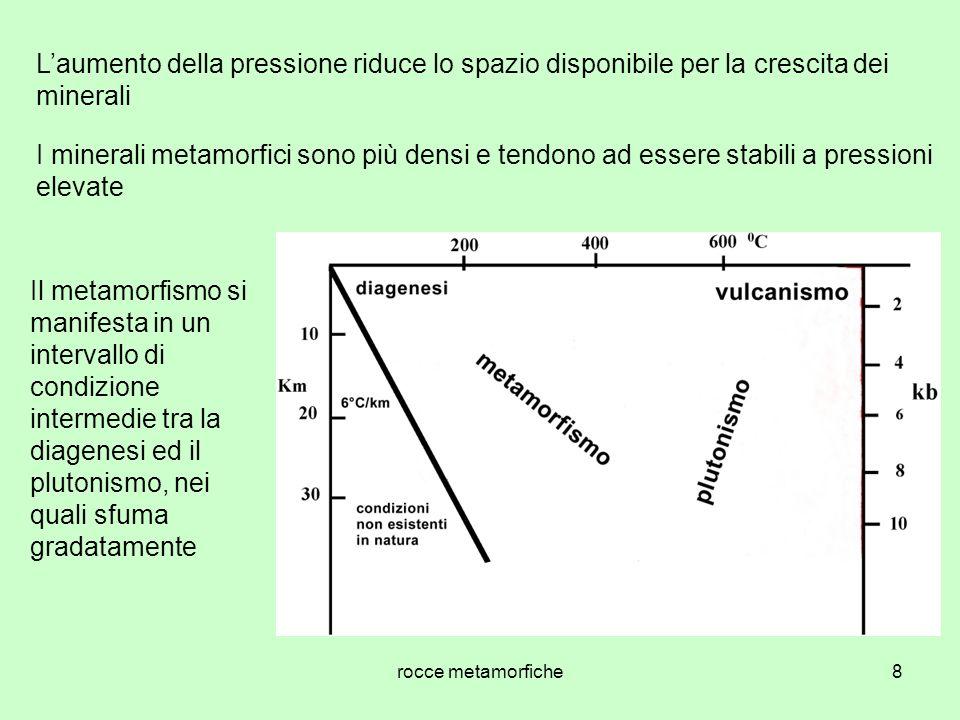 rocce metamorfiche9 Il grado metamorfico (lentità della trasformazione) aumenta allaumentare dellintensità degli agenti Una roccia si trasforma tanto più intensamente quanto più si trova in condizioni lontane da quelle in cui si è formata