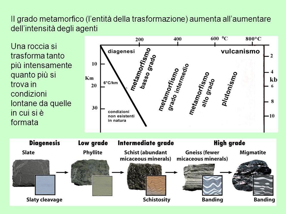 rocce metamorfiche10 METAMORFISMO DI CONTATTO (termometamorfismo) Lagente principale è la temperatura, che cuoce la roccia Si verifica nelle rocce a contatto dei corpi intrusivi e delle camere magmatiche Poiché il fenomeno avviene a piccola profondità, la pressione gioca un ruolo minore