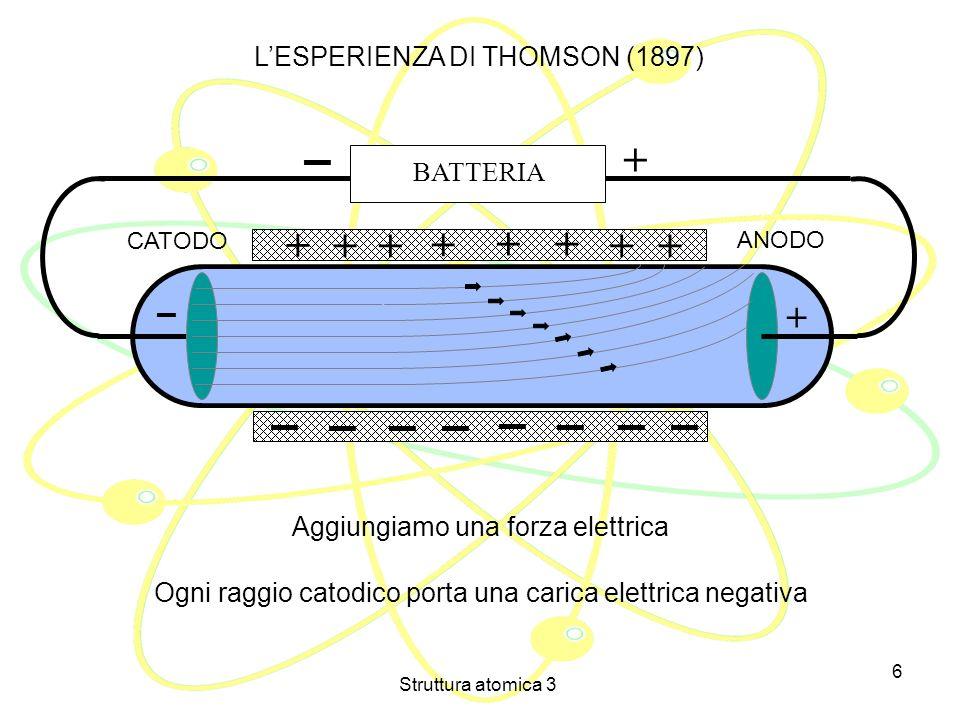 Struttura atomica 3 5 BATTERIA CATODO ANODO + + Se emergono dal catodo allora sono negativi? Quale è la natura dei raggi catodici? LESPERIENZA DI THOM