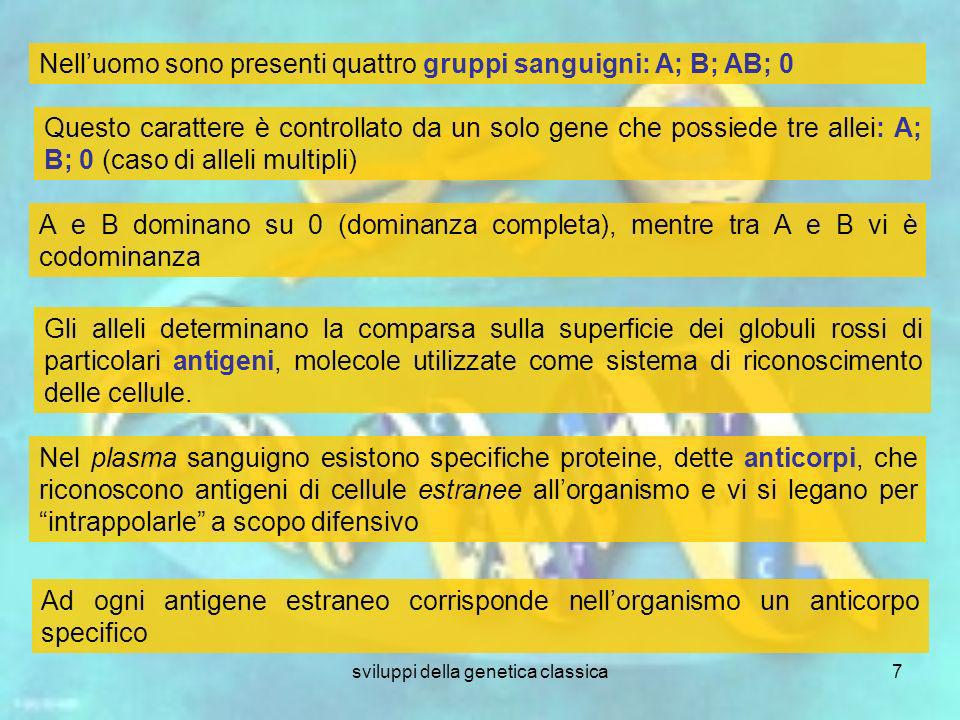sviluppi della genetica classica7 Nelluomo sono presenti quattro gruppi sanguigni: A; B; AB; 0 Questo carattere è controllato da un solo gene che poss