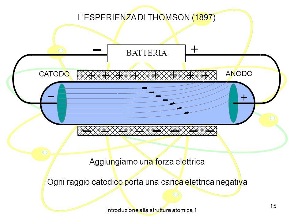 Introduzione alla struttura atomica 1 14 BATTERIA CATODO ANODO + + Se emergono dal catodo allora sono negativi? Quale è la natura dei raggi catodici?