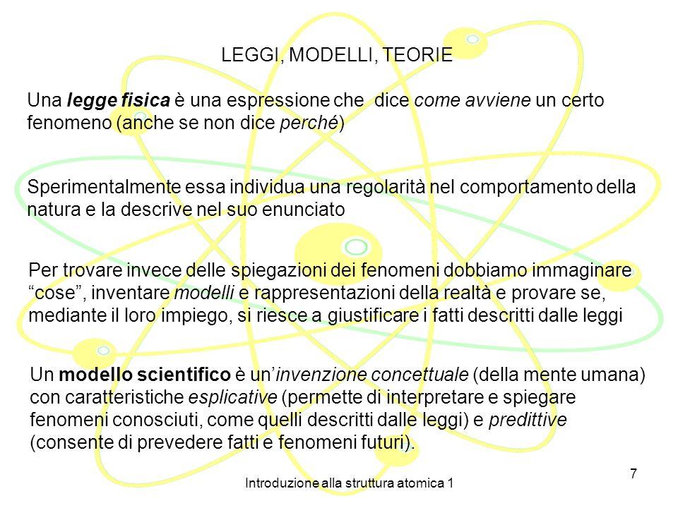 Introduzione alla struttura atomica 1 17 IL MODELLO ATOMICO DI THOMSON (1898) J.J.