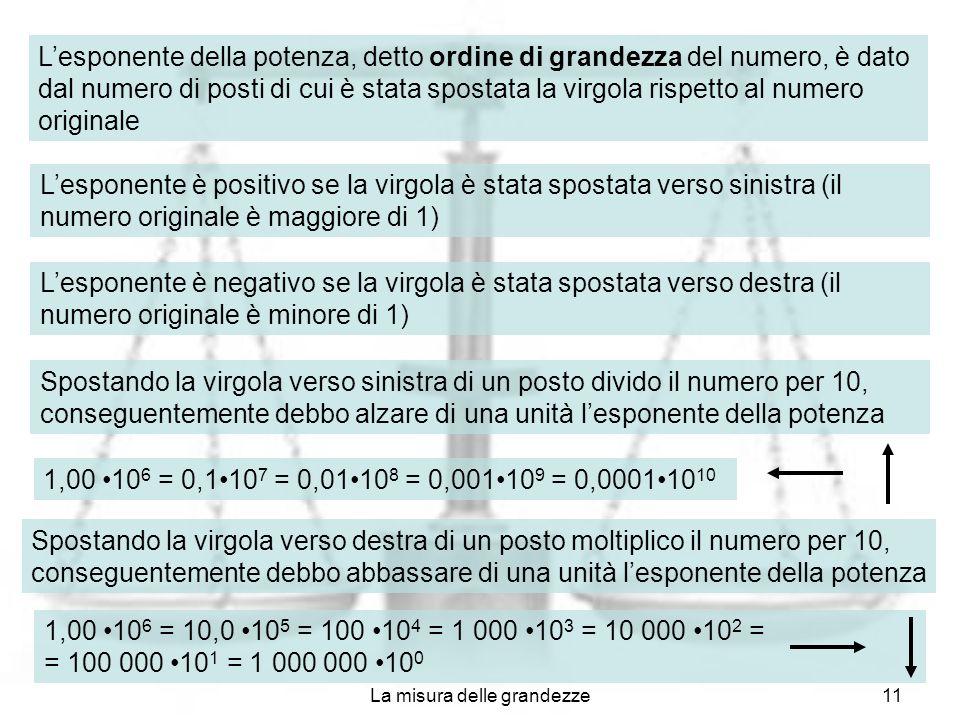La misura delle grandezze11 Lesponente della potenza, detto ordine di grandezza del numero, è dato dal numero di posti di cui è stata spostata la virg