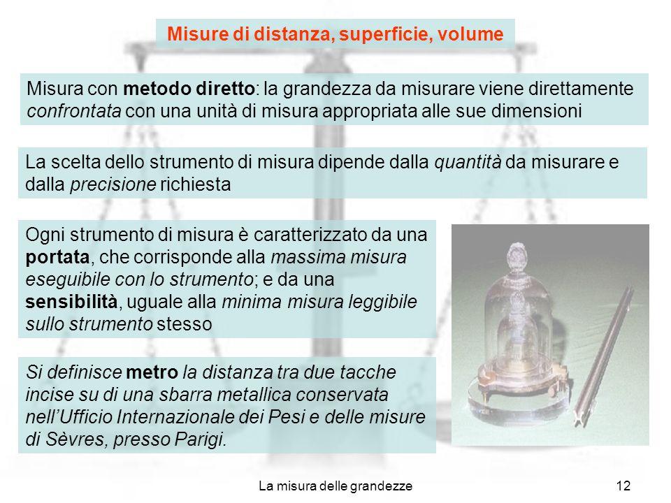 La misura delle grandezze12 Misure di distanza, superficie, volume Misura con metodo diretto: la grandezza da misurare viene direttamente confrontata