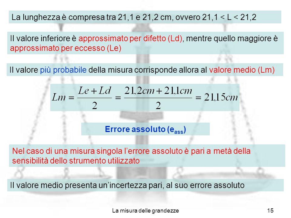 La misura delle grandezze15 La lunghezza è compresa tra 21,1 e 21,2 cm, ovvero 21,1 < L < 21,2 Il valore inferiore è approssimato per difetto (Ld), me