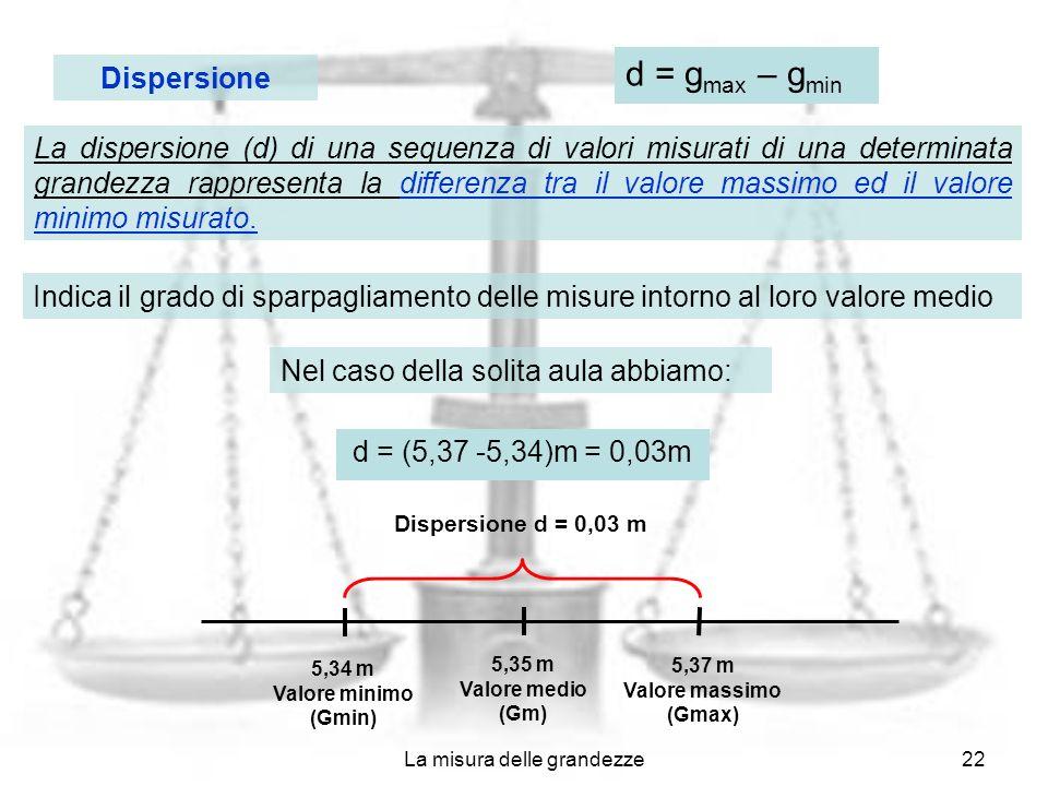 La misura delle grandezze22 Dispersione La dispersione (d) di una sequenza di valori misurati di una determinata grandezza rappresenta la differenza t