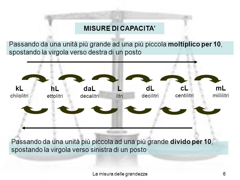 La misura delle grandezze6 mL millilitri cL centilitri dL decilitri L litri daL decalitri hL ettolitri kL chilolitri MISURE DI CAPACITA Passando da un