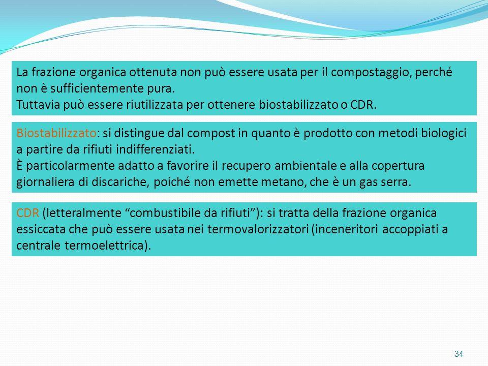 34 La frazione organica ottenuta non può essere usata per il compostaggio, perché non è sufficientemente pura. Tuttavia può essere riutilizzata per ot