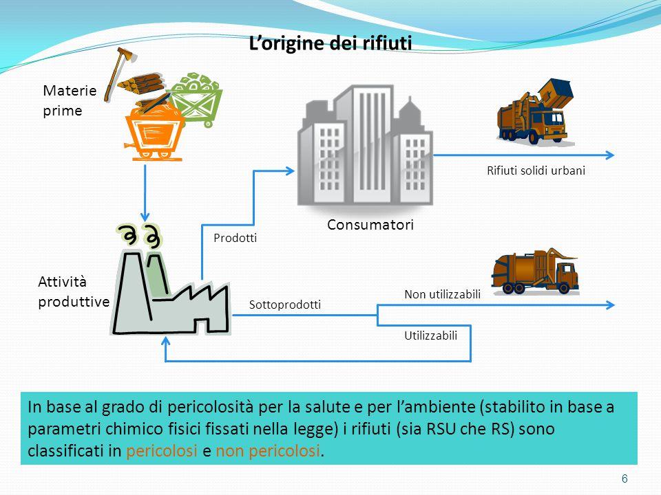 6 In base al grado di pericolosità per la salute e per lambiente (stabilito in base a parametri chimico fisici fissati nella legge) i rifiuti (sia RSU