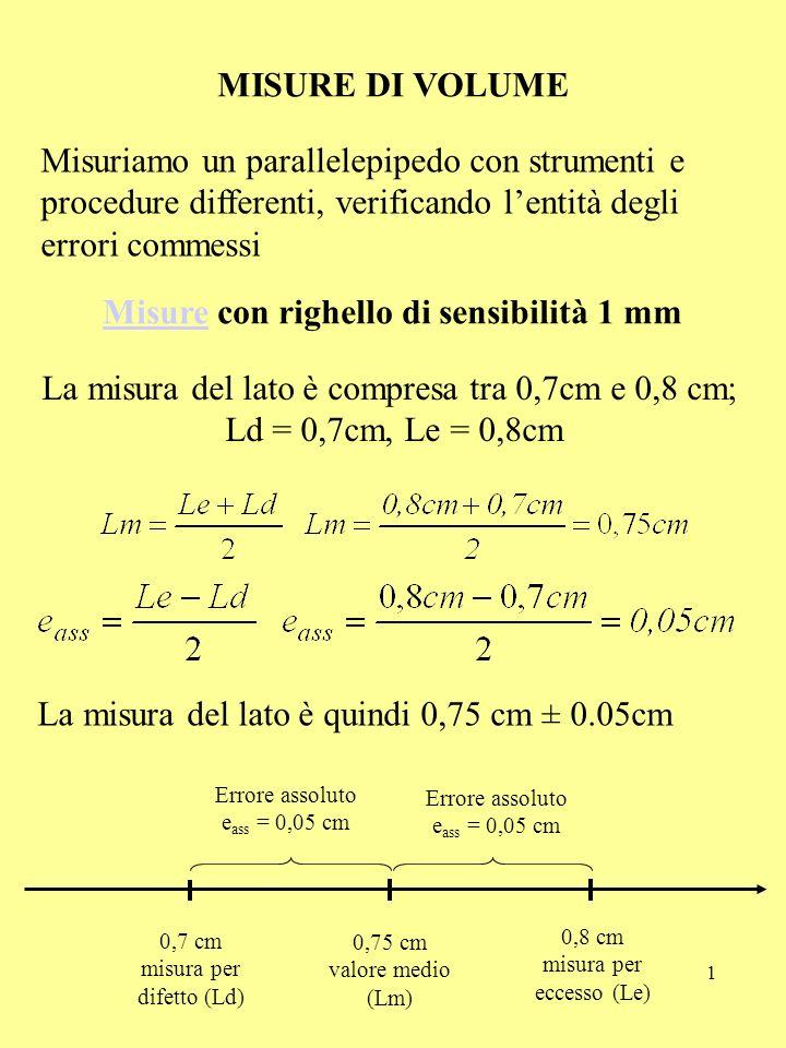 12 Misure con cilindro di portata 10 ml e di sensibilità 0,2 ml La misura del volume è compresa tra 3,8 mL e 3,6 mL Vd = 3,6 mL, Ve = 3,8 mL La misura del volume è quindi 3,70 mL ± 0,1mL e % = 0,03 100 = 3 % Lerrore percentuale effettuato col cilindro da 10 ml è circa la metà di quello effettuato col cilindro da 25 mL e circa un quarto di quello col cilindro da 50 mL