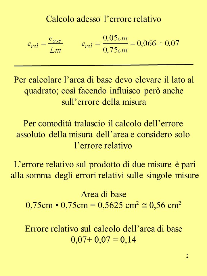 3 La misura dellaltezza è compresa tra 57 mm e 58 mm Ld = 5,7 cm, Le = 5,8 cm La misura dellaltezza è quindi 5,75 cm ± 0.05cm Calcolo adesso il volume, ricordando quanto abbiamo detto a proposito dellarea di base Volume 0,56 cm 2 5,75 cm = 3,22 cm 3 Errore relativo sul calcolo del volume 0,14 + 0,09 = 0,23 Errore relativo allarea di base Errore relativo allaltezza