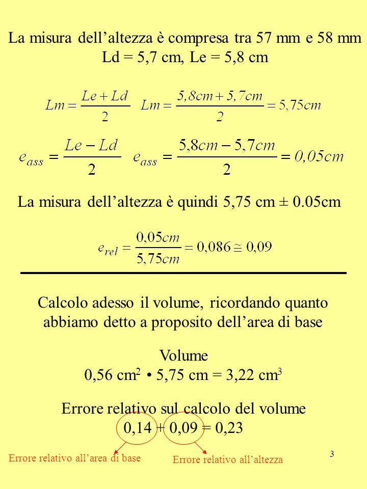 3 La misura dellaltezza è compresa tra 57 mm e 58 mm Ld = 5,7 cm, Le = 5,8 cm La misura dellaltezza è quindi 5,75 cm ± 0.05cm Calcolo adesso il volume