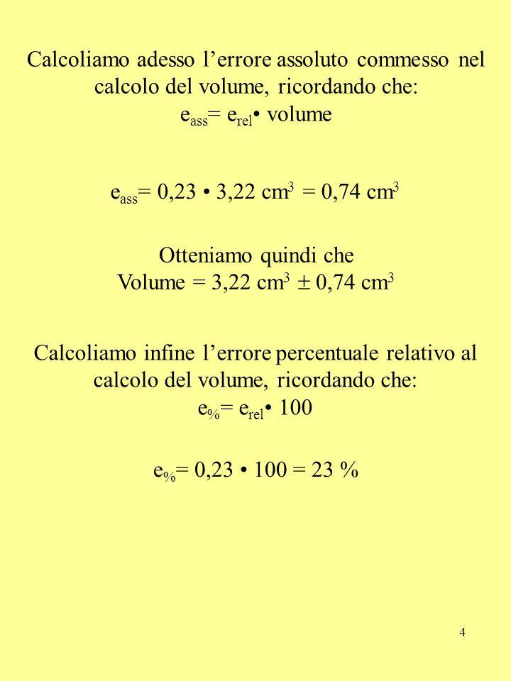 4 Calcoliamo adesso lerrore assoluto commesso nel calcolo del volume, ricordando che: e ass = e rel volume e ass = 0,23 3,22 cm 3 = 0,74 cm 3 Otteniam