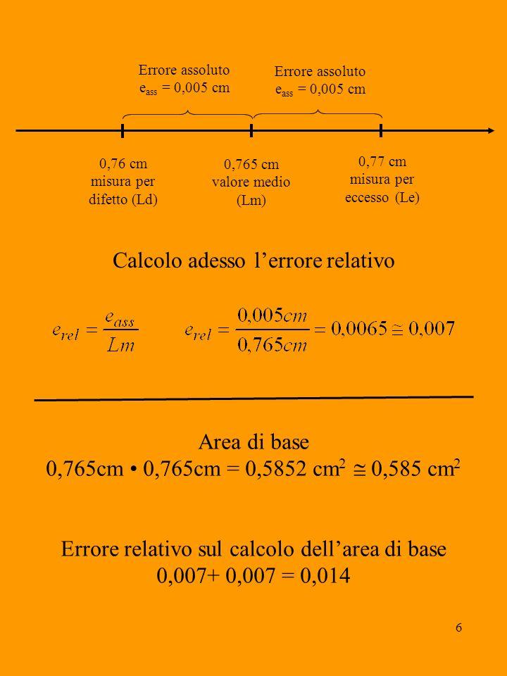 7 La misura dellaltezza è compresa tra 5,76 cm e 5,77 cm Ld = 5,76 cm, Le = 5,77 cm La misura dellaltezza è quindi 5,765 cm ± 0.005cm Calcolo adesso il volume, ricordando quanto abbiamo detto a proposito dellarea di base Volume 0,585 cm 2 5,765 cm = 3,373 cm 3 Errore relativo sul calcolo del volume 0,014 + 0,009 = 0,023 Errore relativo allarea di base Errore relativo allaltezza