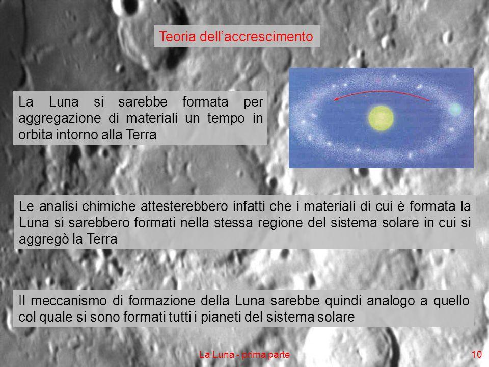 La Luna - prima parte10 Teoria dellaccrescimento La Luna si sarebbe formata per aggregazione di materiali un tempo in orbita intorno alla Terra Le analisi chimiche attesterebbero infatti che i materiali di cui è formata la Luna si sarebbero formati nella stessa regione del sistema solare in cui si aggregò la Terra Il meccanismo di formazione della Luna sarebbe quindi analogo a quello col quale si sono formati tutti i pianeti del sistema solare