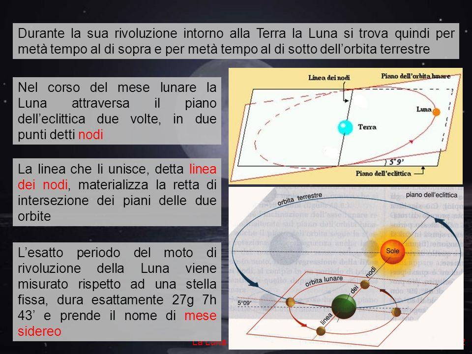 La Luna - prima parte12 Durante la sua rivoluzione intorno alla Terra la Luna si trova quindi per metà tempo al di sopra e per metà tempo al di sotto dellorbita terrestre Nel corso del mese lunare la Luna attraversa il piano delleclittica due volte, in due punti detti nodi La linea che li unisce, detta linea dei nodi, materializza la retta di intersezione dei piani delle due orbite Lesatto periodo del moto di rivoluzione della Luna viene misurato rispetto ad una stella fissa, dura esattamente 27g 7h 43 e prende il nome di mese sidereo