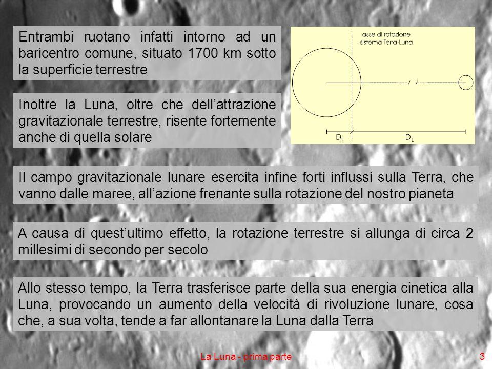 La Luna - prima parte3 Entrambi ruotano infatti intorno ad un baricentro comune, situato 1700 km sotto la superficie terrestre Inoltre la Luna, oltre