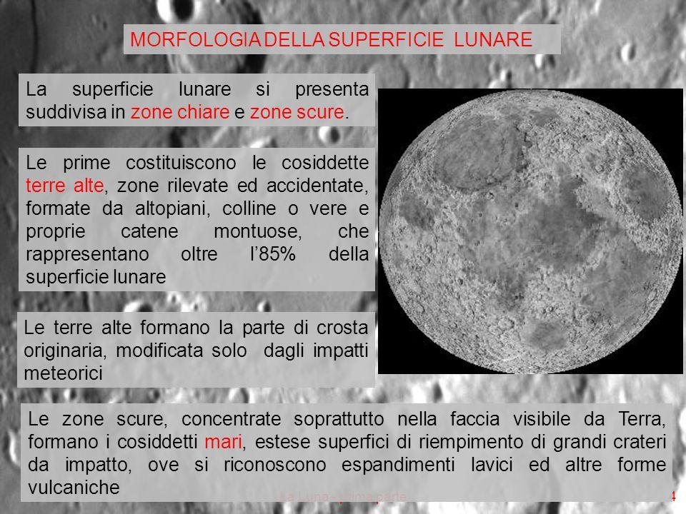 La Luna - prima parte5 La superficie dei mari è coperta da uno spesso strato di detrito, detto regolite, formato da ceneri, lave basaltiche sminuzzate e sferule vetrose, prodotto dagli impatti delle meteoriti sulle rocce lunari Sulla Luna non sembrano esservi stati fenomeni tettonici complessi come quelli che hanno originato il rilievo terrestre I basalti evidenziano invece unattività vulcanica con età di 3-4 miliardi di anni delle fratture prodotte da violenti impatti meteoritici Le emissioni di lave provenienti dal mantello si sono verificate quando la crosta era ancora sottile, in conseguenza Gli elementi morfologici prevalenti della superficie lunare sono tuttavia i crateri e i circhi di tutte le età, che costellano sia i mari, che le terre alte