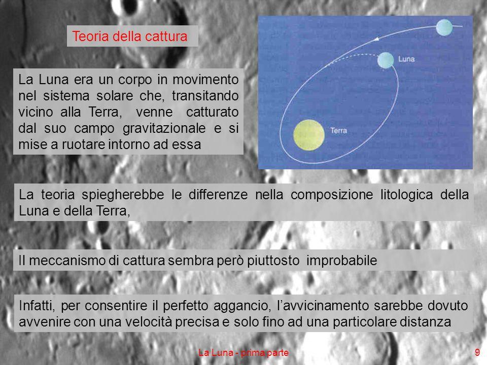 La Luna - prima parte9 Teoria della cattura La Luna era un corpo in movimento nel sistema solare che, transitando vicino alla Terra, venne catturato d