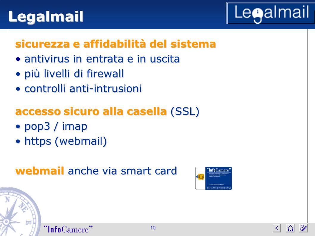 Legalmail sicurezza e affidabilità del sistema antivirus in entrata e in uscita antivirus in entrata e in uscita più livelli di firewall più livelli d