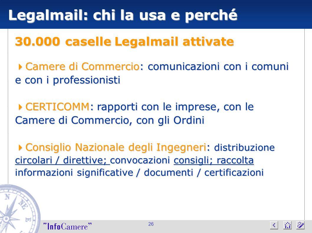 26 Legalmail: chi la usa e perché Camere di Commercio: comunicazioni con i comuni e con i professionisti Camere di Commercio: comunicazioni con i comu