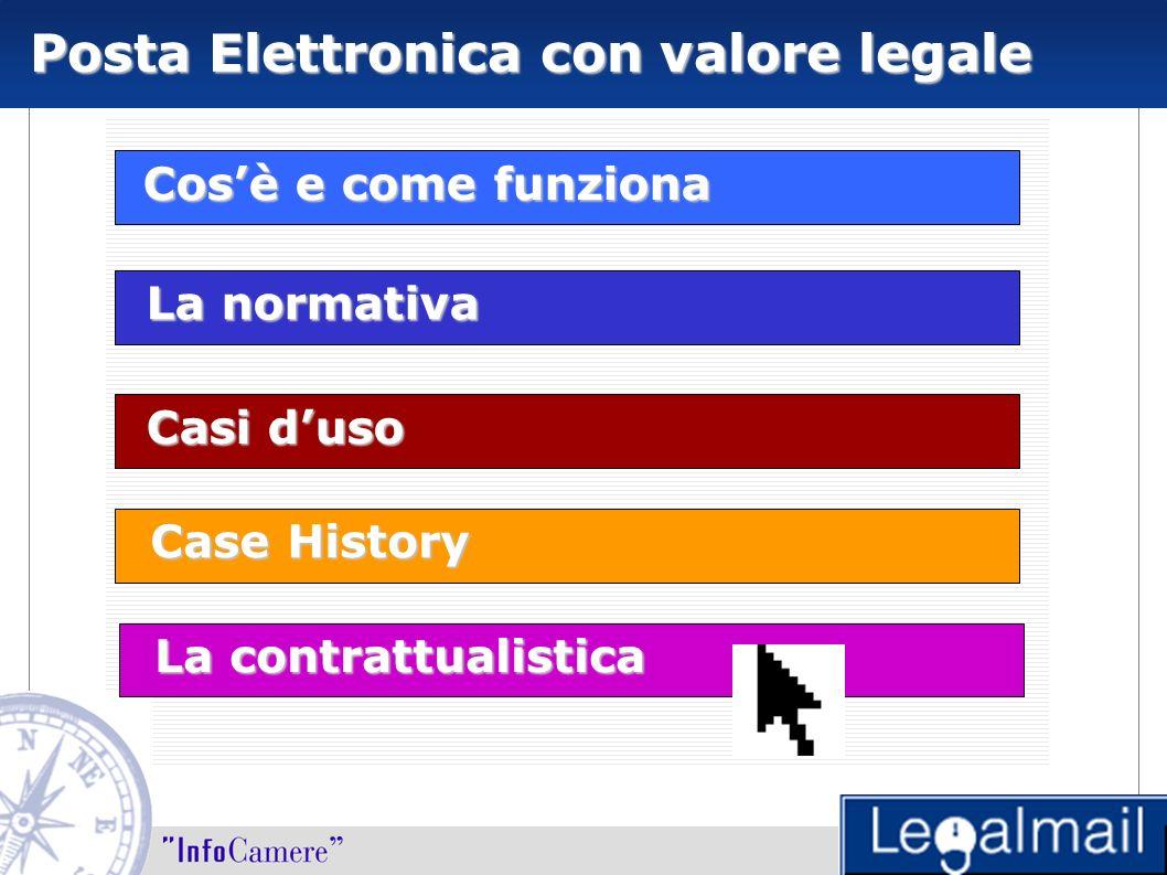 Posta Elettronica con valore legale Case History Casi duso La normativa Cosè e come funziona La contrattualistica