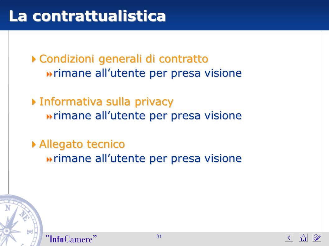 31 Condizioni generali di contratto Condizioni generali di contratto rimane allutente per presa visione rimane allutente per presa visione Informativa