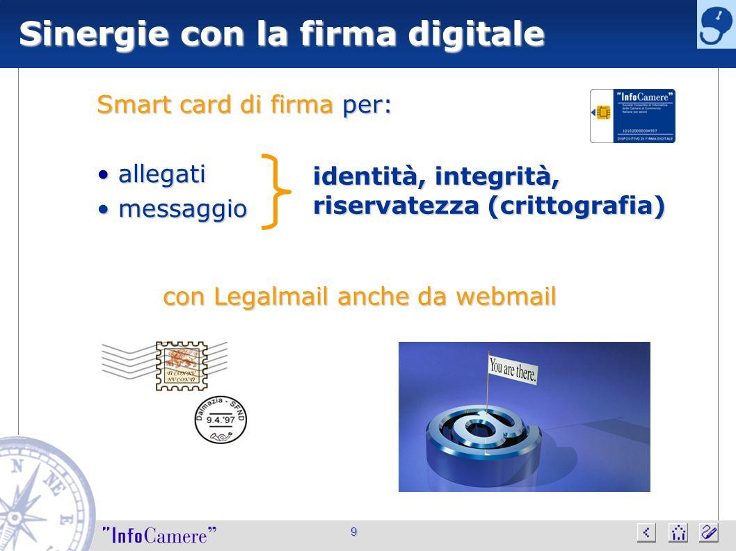 Sinergie con la firma digitale 9 Smart card di firma per: allegati allegati messaggio messaggio identità, integrità, riservatezza (crittografia) con L