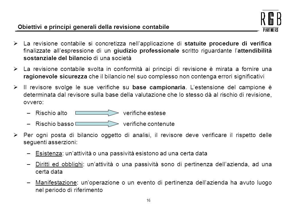 16 La revisione contabile si concretizza nellapplicazione di statuite procedure di verifica finalizzate allespressione di un giudizio professionale sc
