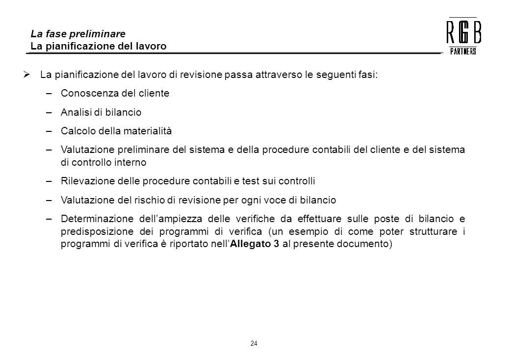 24 La pianificazione del lavoro di revisione passa attraverso le seguenti fasi: –Conoscenza del cliente –Analisi di bilancio –Calcolo della materialit