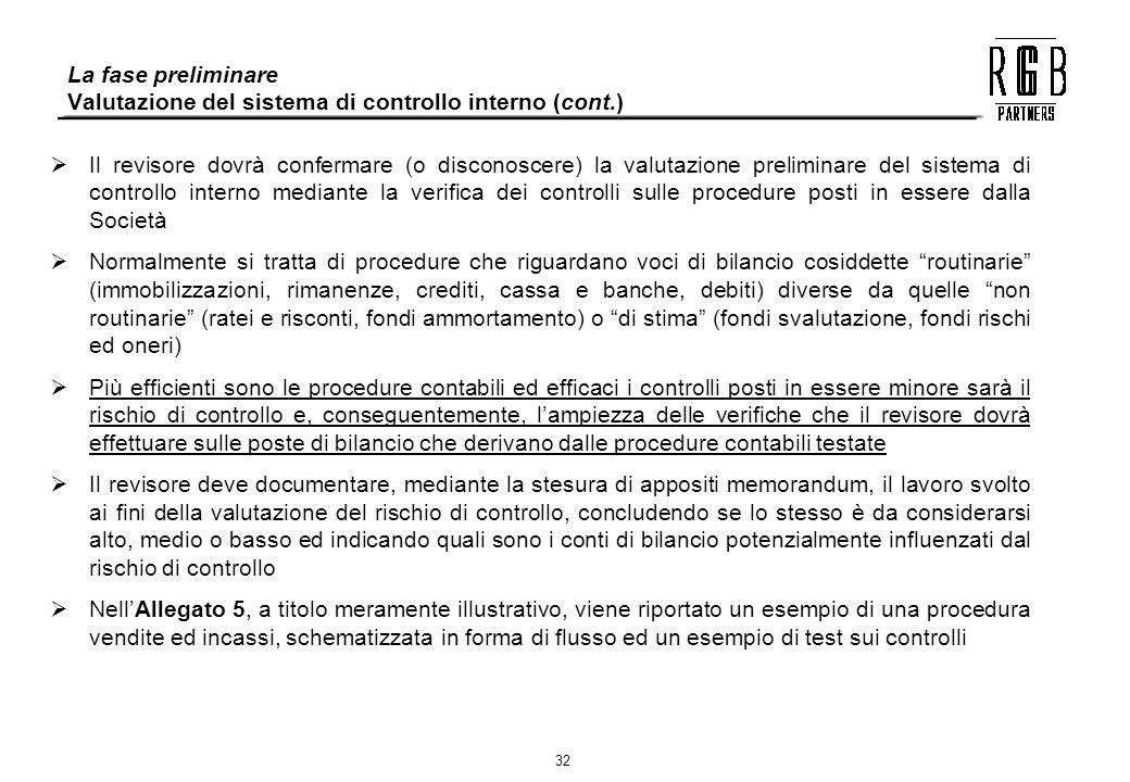 32 La fase preliminare Valutazione del sistema di controllo interno (cont.) Il revisore dovrà confermare (o disconoscere) la valutazione preliminare d
