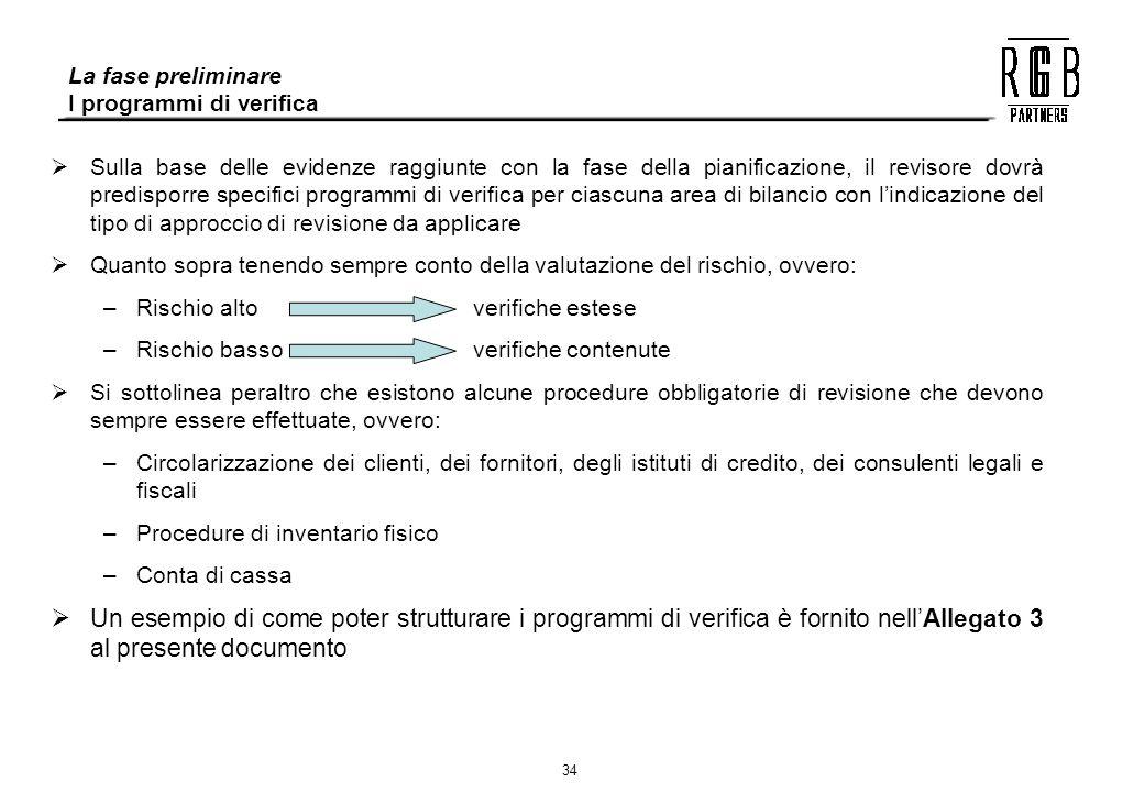 34 La fase preliminare I programmi di verifica Sulla base delle evidenze raggiunte con la fase della pianificazione, il revisore dovrà predisporre spe
