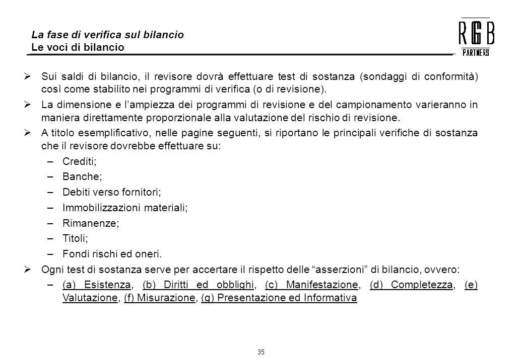 35 La fase di verifica sul bilancio Le voci di bilancio Sui saldi di bilancio, il revisore dovrà effettuare test di sostanza (sondaggi di conformità)