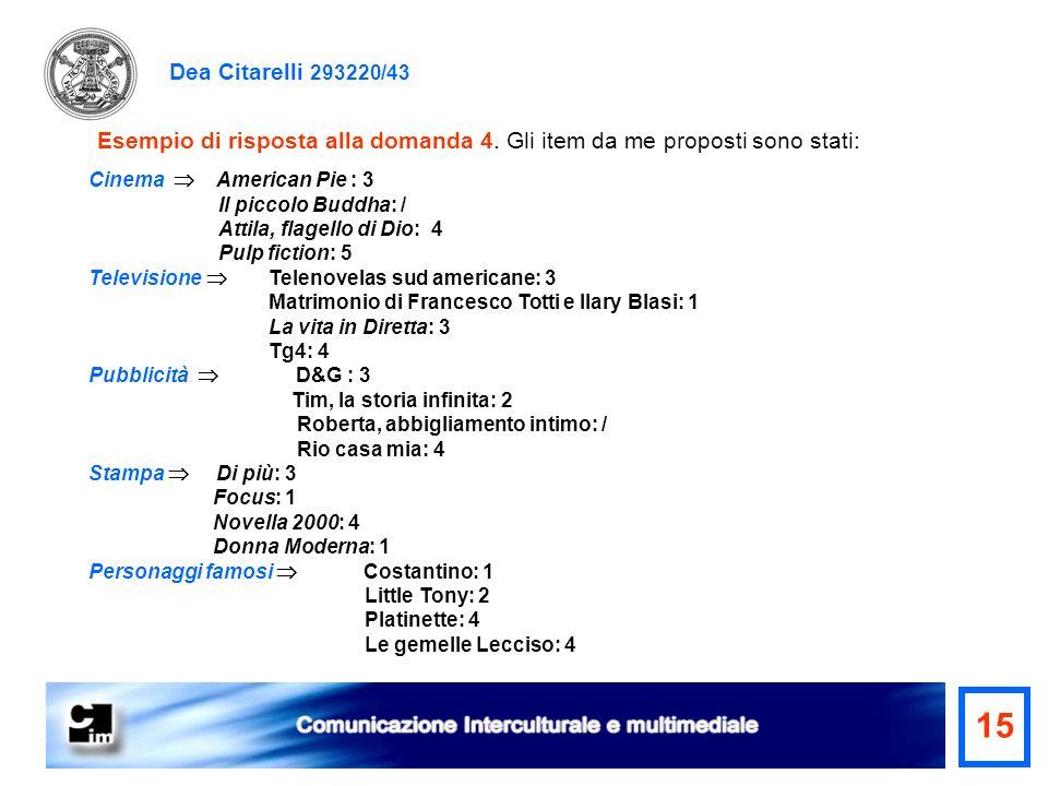 Dea Citarelli 293220/43 Esempio di risposta alla domanda 4. Gli item da me proposti sono stati: Cinema American Pie : 3 Il piccolo Buddha: / Attila, f