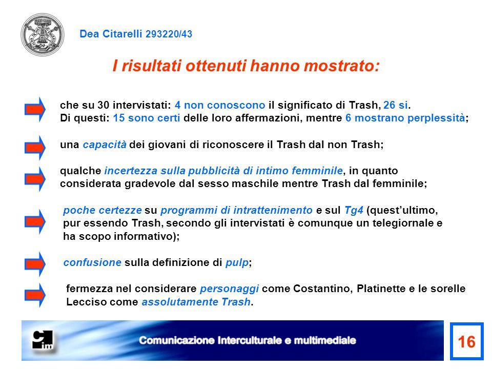 Dea Citarelli 293220/43 che su 30 intervistati: 4 non conoscono il significato di Trash, 26 si. Di questi: 15 sono certi delle loro affermazioni, ment