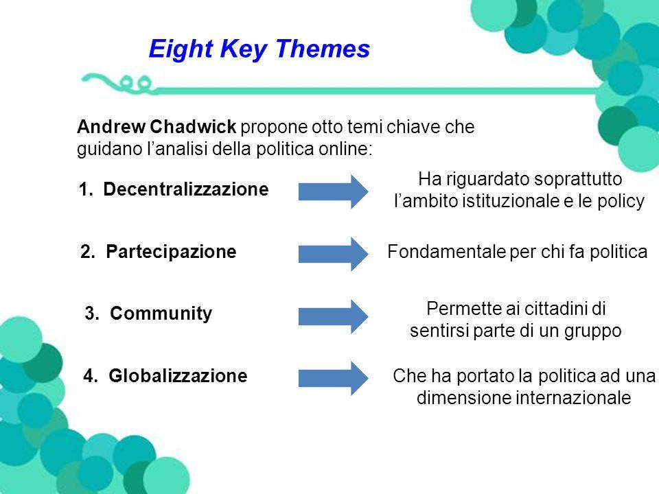 Eight Key Themes Andrew Chadwick propone otto temi chiave che guidano lanalisi della politica online: 1.Decentralizzazione Ha riguardato soprattutto lambito istituzionale e le policy 2.