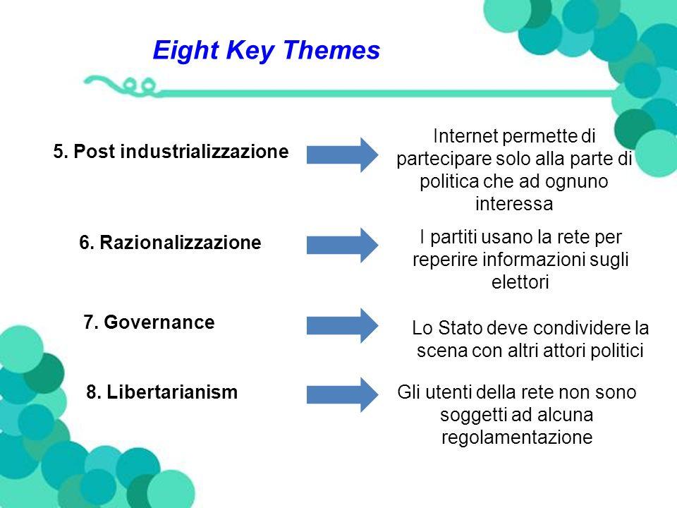 Eight Key Themes 5.