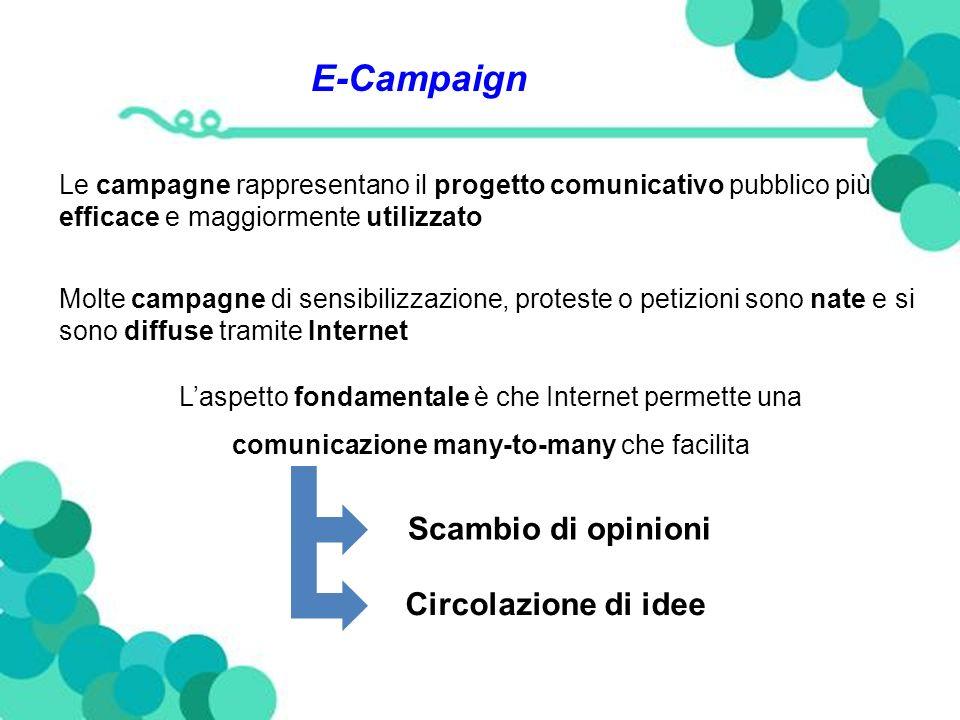 E-Campaign Le campagne rappresentano il progetto comunicativo pubblico più efficace e maggiormente utilizzato Molte campagne di sensibilizzazione, proteste o petizioni sono nate e si sono diffuse tramite Internet Laspetto fondamentale è che Internet permette una comunicazione many-to-many che facilita Scambio di opinioni Circolazione di idee