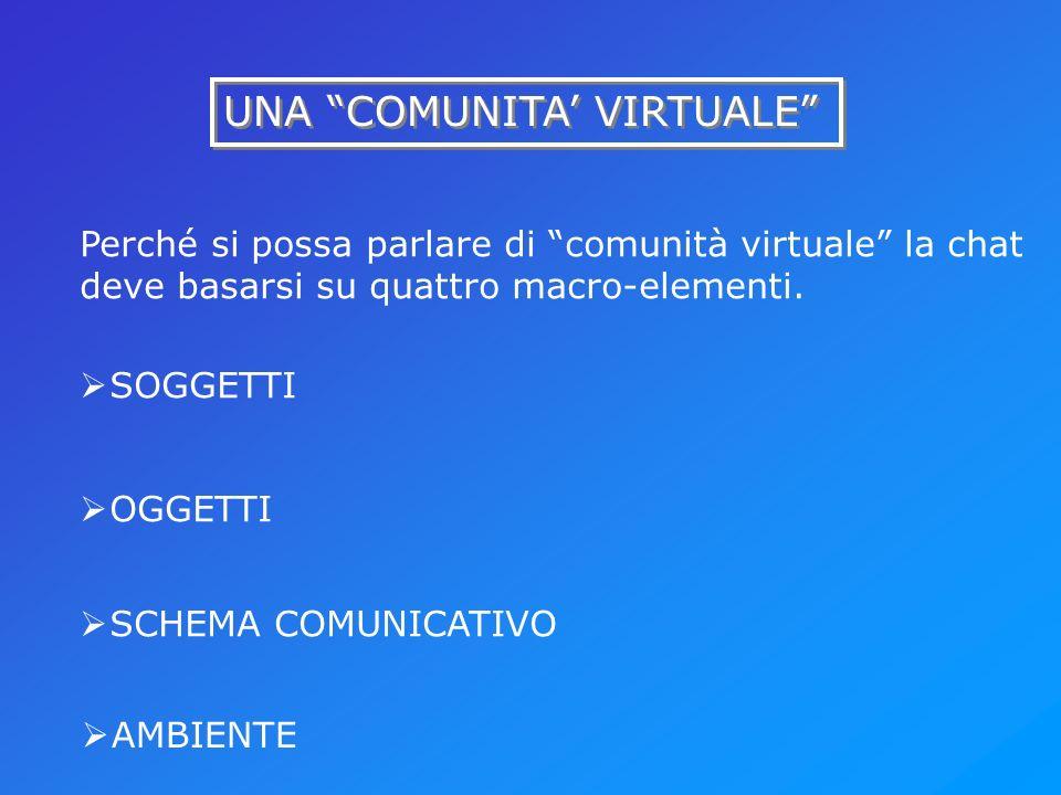 UNA COMUNITA VIRTUALE Perché si possa parlare di comunità virtuale la chat deve basarsi su quattro macro-elementi. SOGGETTI OGGETTI SCHEMA COMUNICATIV