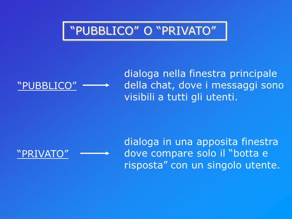 PUBBLICO O PRIVATO PUBBLICO dialoga nella finestra principale della chat, dove i messaggi sono visibili a tutti gli utenti. PRIVATO dialoga in una app