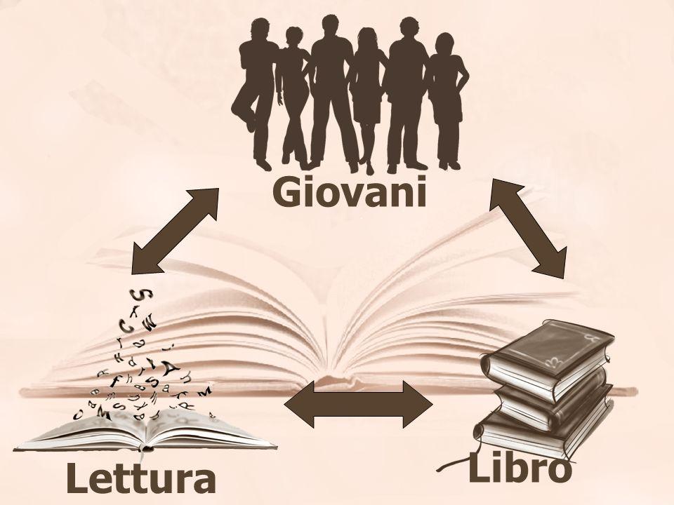 Otium Tempo libero Contenuti arretrati Trame non avvincenti Promotori poco preparati Il Libro riconquisterà il suo giovane pubblico?