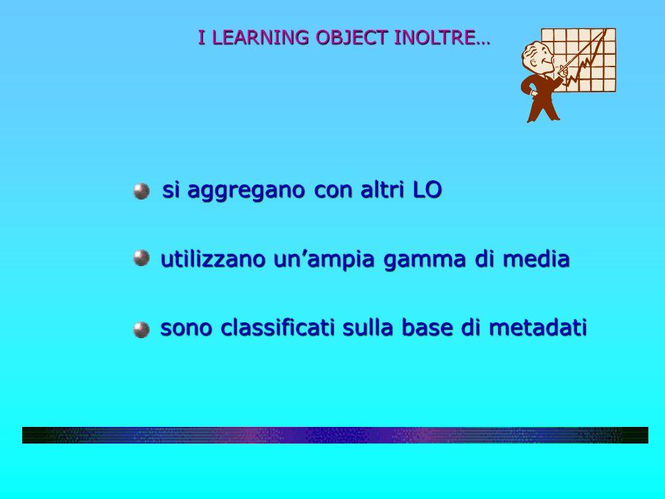 I LEARNING OBJECT INOLTRE… si aggregano con altri LO si aggregano con altri LO utilizzano unampia gamma di media utilizzano unampia gamma di media son
