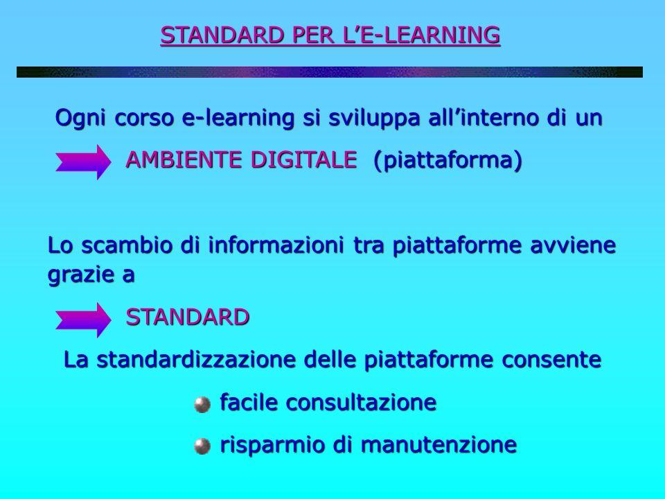 STANDARD PER LE-LEARNING Ogni corso e-learning si sviluppa allinterno di un Ogni corso e-learning si sviluppa allinterno di un AMBIENTE DIGITALE (piat